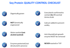 Protein-Checklist
